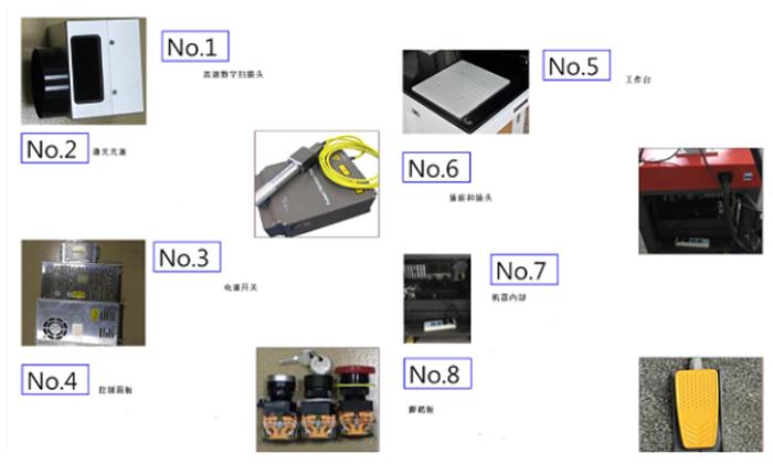 激光打标机是如何标刻图形文字的?